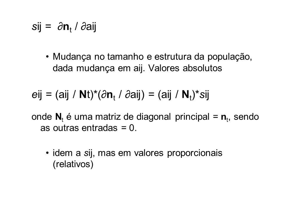sij = n t / aij Mudança no tamanho e estrutura da população, dada mudança em aij. Valores absolutos eij = (aij / Nt)*(n t / aij) = (aij / N t )*sij on