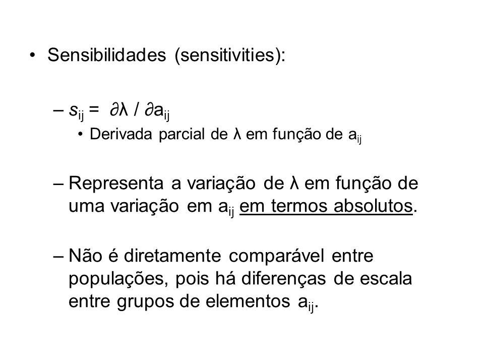 Sensibilidades (sensitivities): –s ij = λ / a ij Derivada parcial de λ em função de a ij –Representa a variação de λ em função de uma variação em a ij