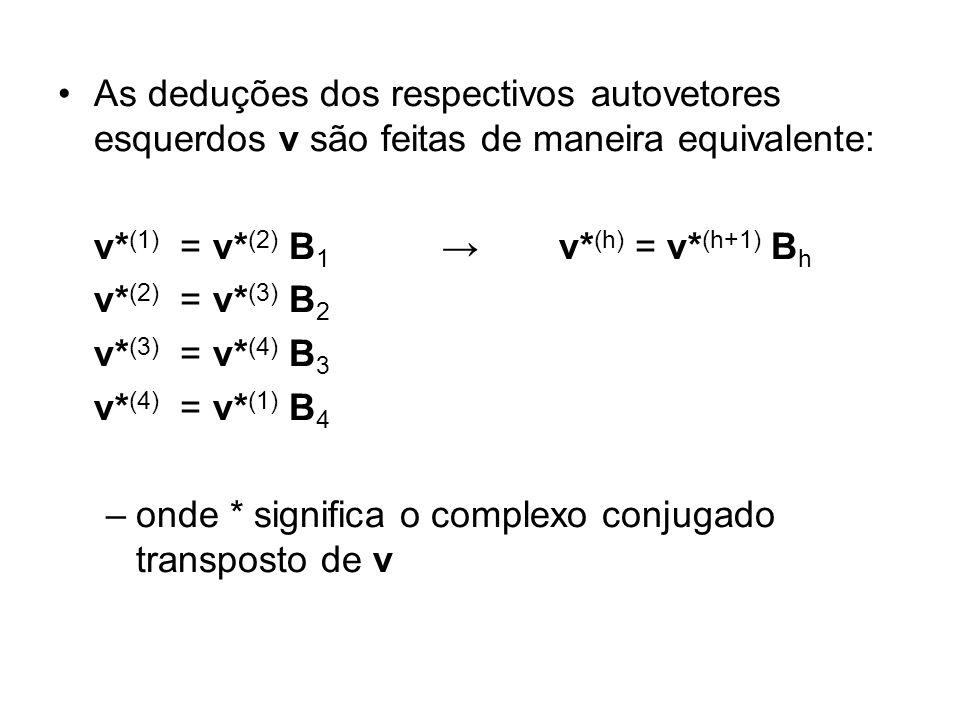 As deduções dos respectivos autovetores esquerdos v são feitas de maneira equivalente: v* (1) = v* (2) B 1 v* (h) = v* (h+1) B h v* (2) = v* (3) B 2 v