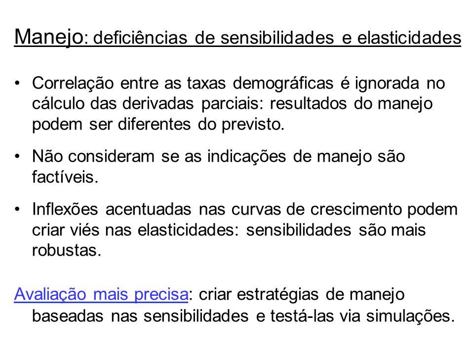 Manejo : deficiências de sensibilidades e elasticidades Correlação entre as taxas demográficas é ignorada no cálculo das derivadas parciais: resultado