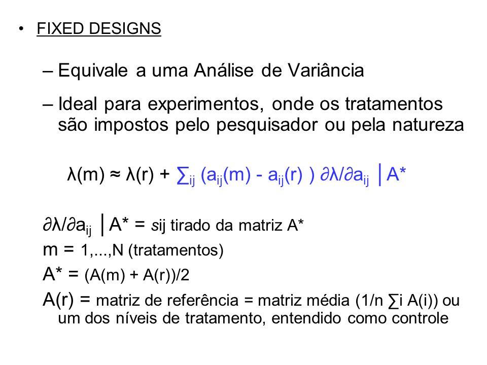 FIXED DESIGNS –Equivale a uma Análise de Variância –Ideal para experimentos, onde os tratamentos são impostos pelo pesquisador ou pela natureza λ(m) λ