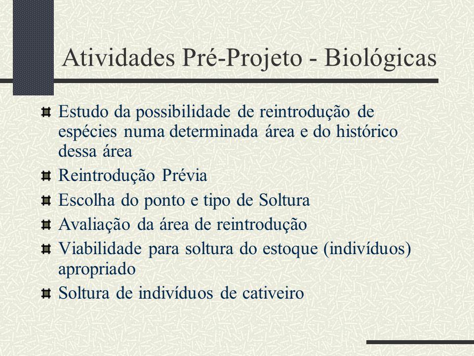 Atividades Pré-Projeto - Biológicas Estudo da possibilidade de reintrodução de espécies numa determinada área e do histórico dessa área Reintrodução P