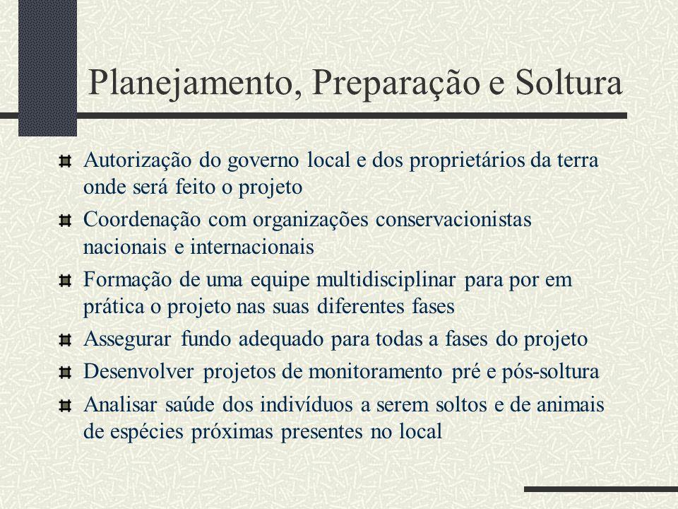 Planejamento, Preparação e Soltura Autorização do governo local e dos proprietários da terra onde será feito o projeto Coordenação com organizações co