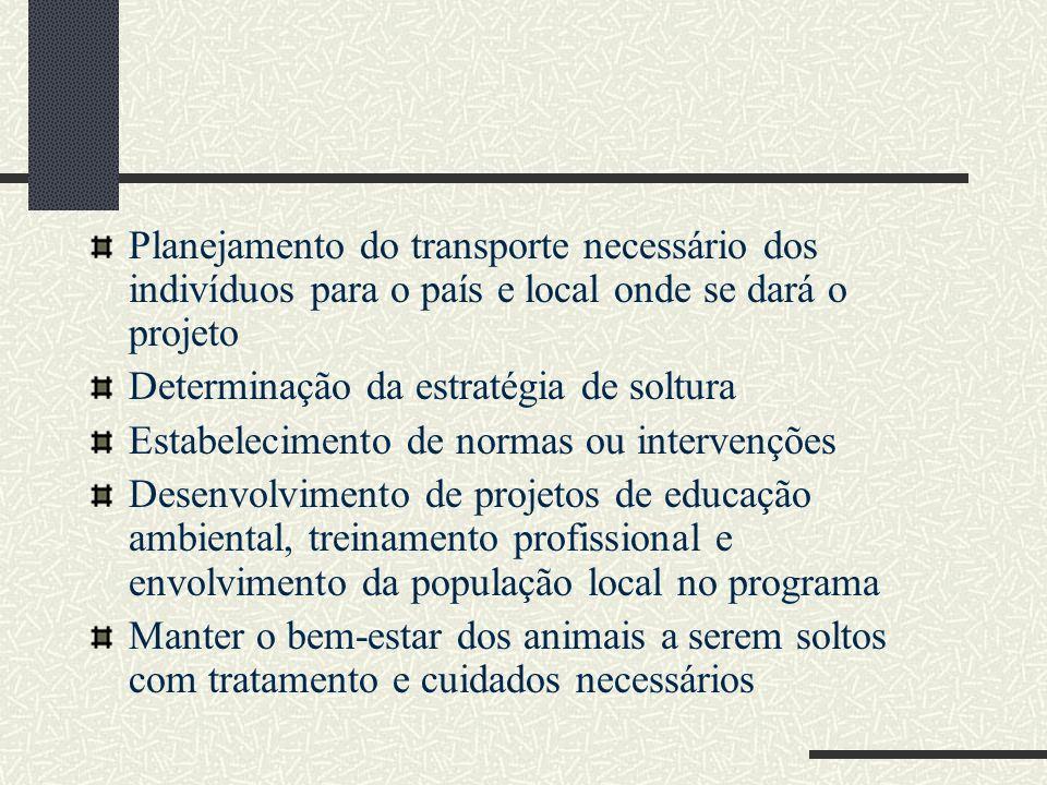 Planejamento do transporte necessário dos indivíduos para o país e local onde se dará o projeto Determinação da estratégia de soltura Estabelecimento