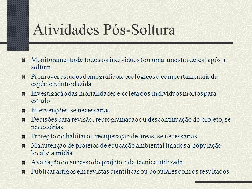 Atividades Pós-Soltura Monitoramento de todos os indivíduos (ou uma amostra deles) após a soltura Promover estudos demográficos, ecológicos e comporta