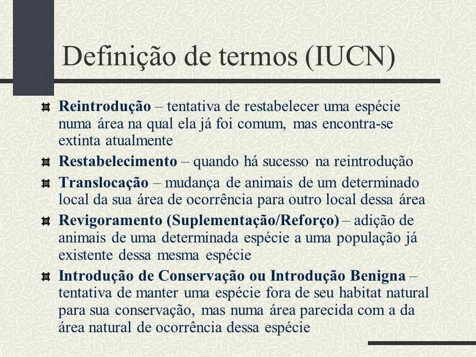 Definição de termos (IUCN) Reintrodução – tentativa de restabelecer uma espécie numa área na qual ela já foi comum, mas encontra-se extinta atualmente