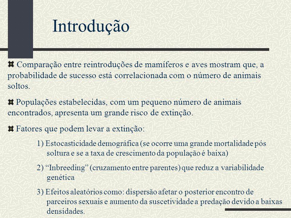 Introdução Comparação entre reintroduções de mamíferos e aves mostram que, a probabilidade de sucesso está correlacionada com o número de animais solt