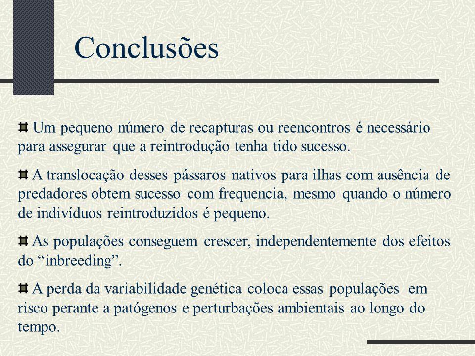 Conclusões Um pequeno número de recapturas ou reencontros é necessário para assegurar que a reintrodução tenha tido sucesso. A translocação desses pás
