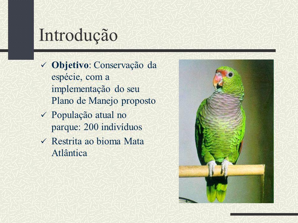 Introdução Objetivo: Conservação da espécie, com a implementação do seu Plano de Manejo proposto População atual no parque: 200 indivíduos Restrita ao