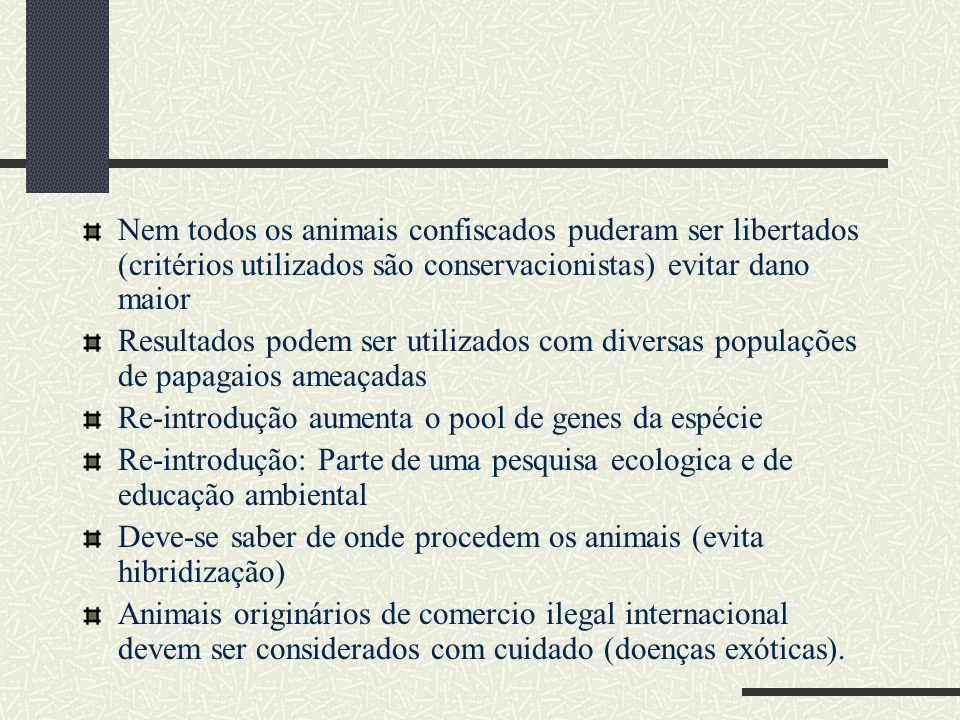 Nem todos os animais confiscados puderam ser libertados (critérios utilizados são conservacionistas) evitar dano maior Resultados podem ser utilizados