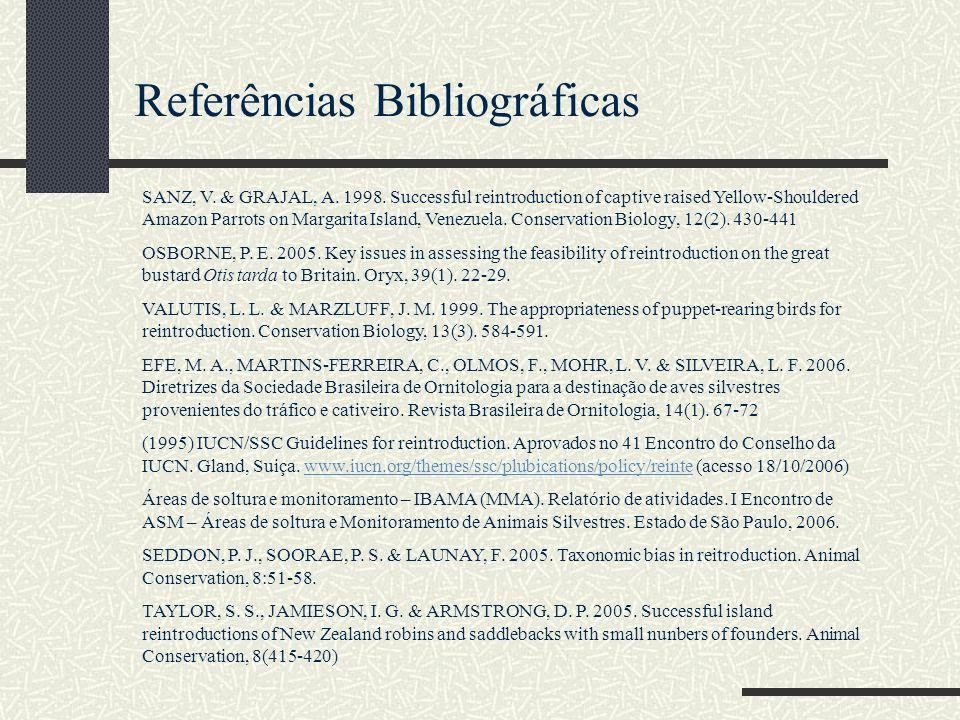 Referências Bibliográficas SANZ, V. & GRAJAL, A. 1998. Successful reintroduction of captive raised Yellow-Shouldered Amazon Parrots on Margarita Islan