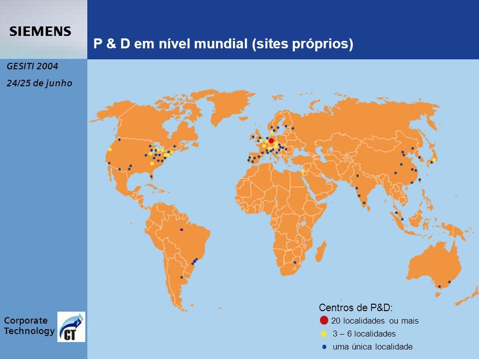 s Corporate Technology GESITI 2004 24/25 de junho P & D em nível mundial (sites próprios) Centros de P&D: 20 localidades ou mais 3 – 6 localidades uma única localidade