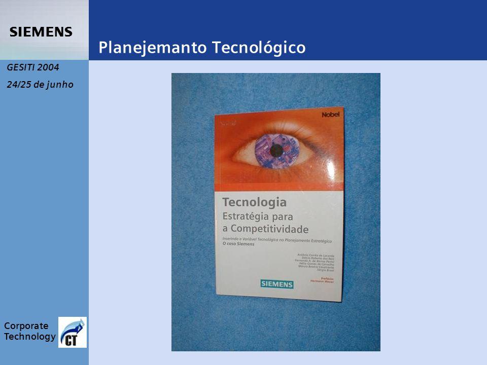s Corporate Technology GESITI 2004 24/25 de junho Planejemanto Tecnológico