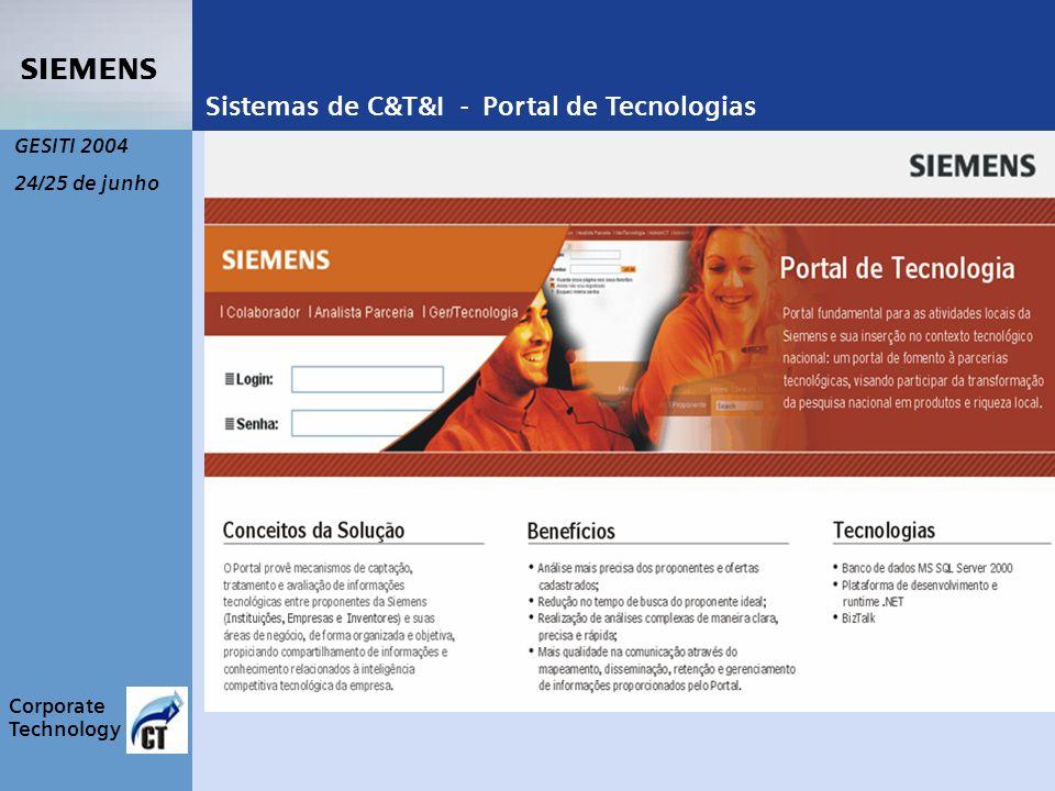 s Corporate Technology GESITI 2004 24/25 de junho Sistemas de C&T&I - Portal de Tecnologias Click aqui