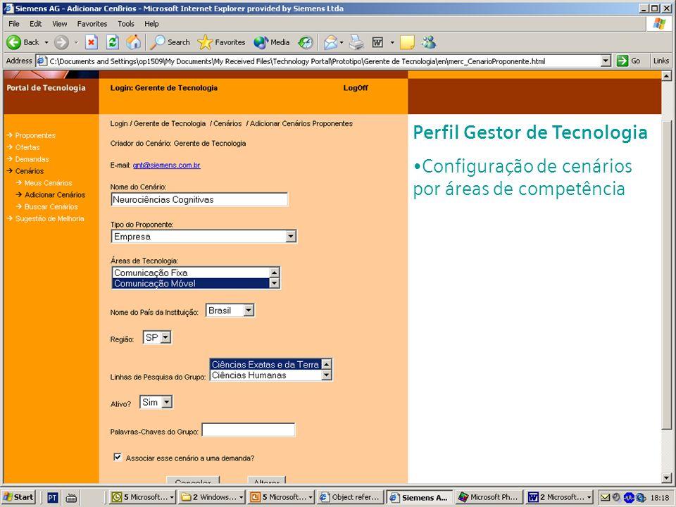 s Corporate Technology GESITI 2004 24/25 de junho Perfil Gestor de Tecnologia Configuração de cenários por áreas de competência