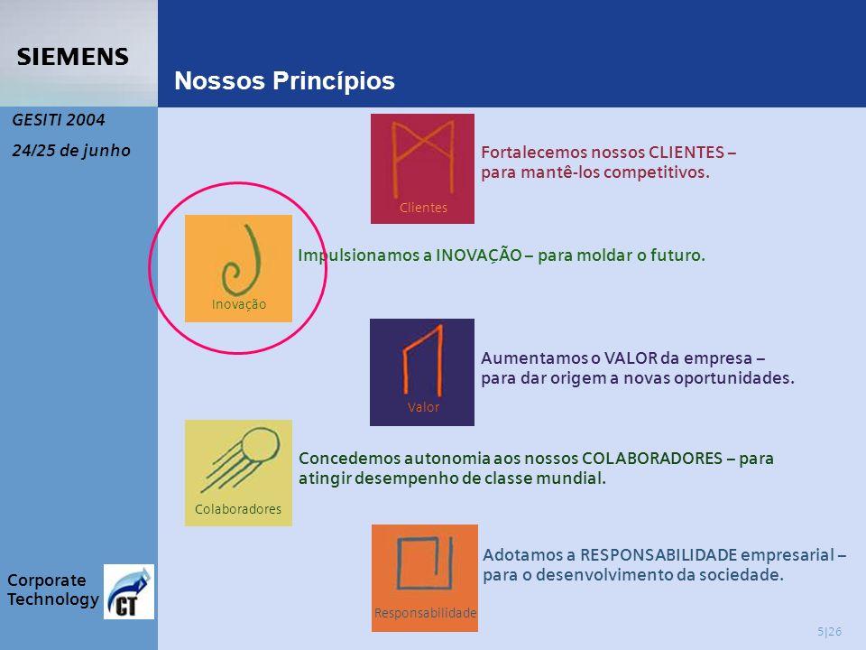 s Corporate Technology GESITI 2004 24/25 de junho Solicitação das Unidades de Negócio Transferência de Tecnologia Sinergias internas (p.