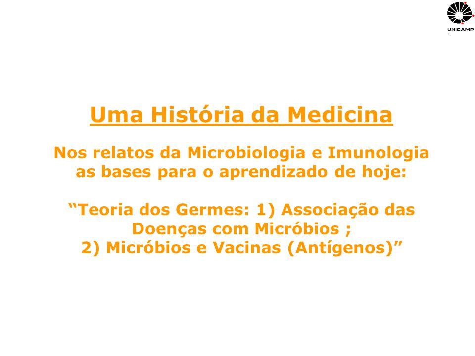 Uma História da Medicina Nos relatos da Microbiologia e Imunologia as bases para o aprendizado de hoje: Teoria dos Germes: 1) Associação das Doenças c