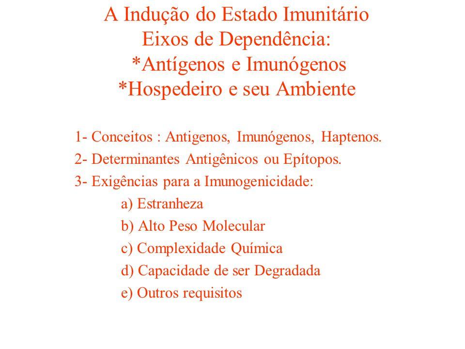 A Indução do Estado Imunitário Eixos de Dependência: *Antígenos e Imunógenos *Hospedeiro e seu Ambiente 1- Conceitos : Antigenos, Imunógenos, Haptenos