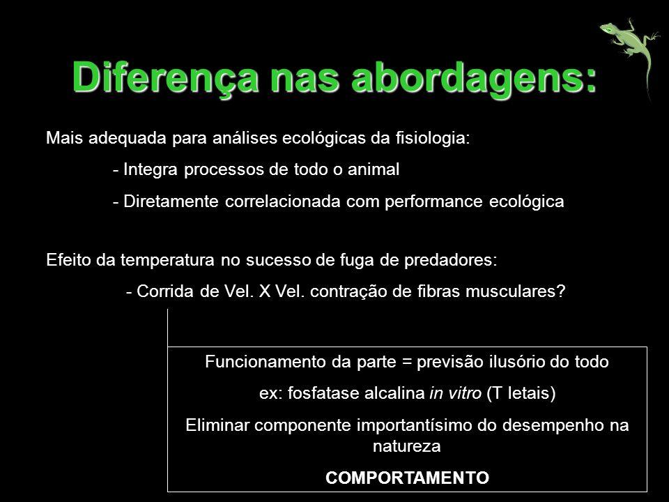 Diferença nas abordagens: Mais adequada para análises ecológicas da fisiologia: - Integra processos de todo o animal - Diretamente correlacionada com