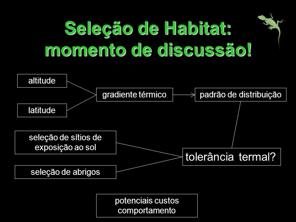 Seleção de Habitat: momento de discussão! latitude altitude gradiente térmicopadrão de distribuição tolerância termal? seleção de sítios de exposição