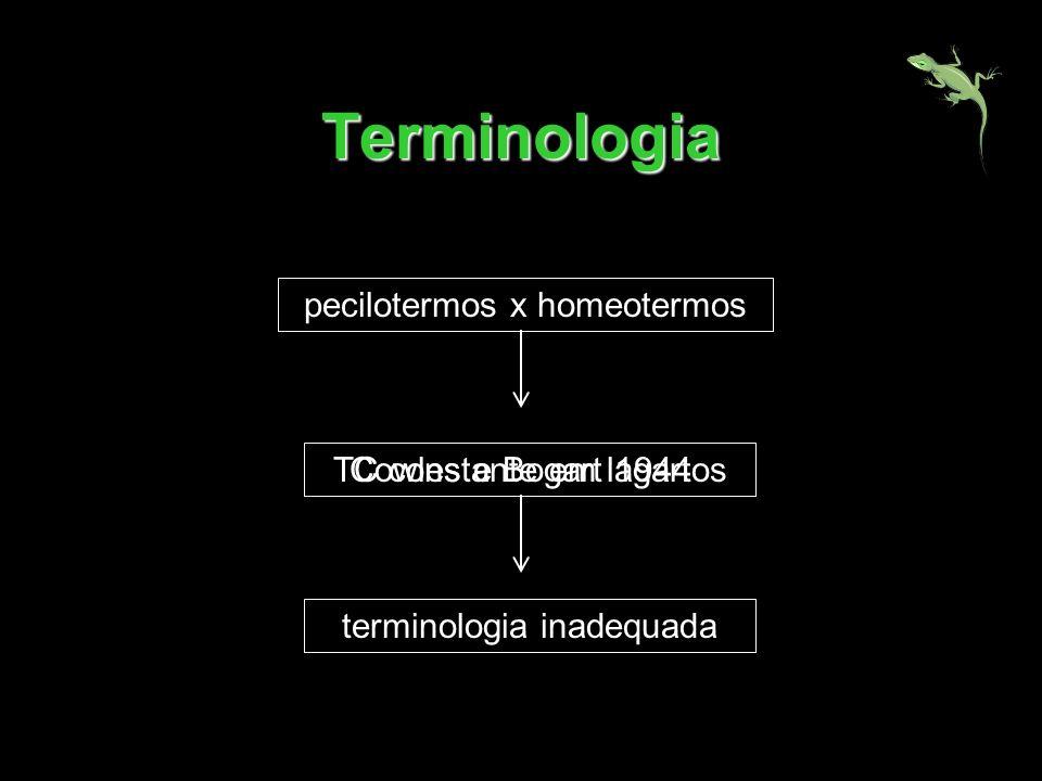 Terminologia pecilotermos x homeotermos Cowles e Bogart 1944 TC constante em lagartos terminologia inadequada
