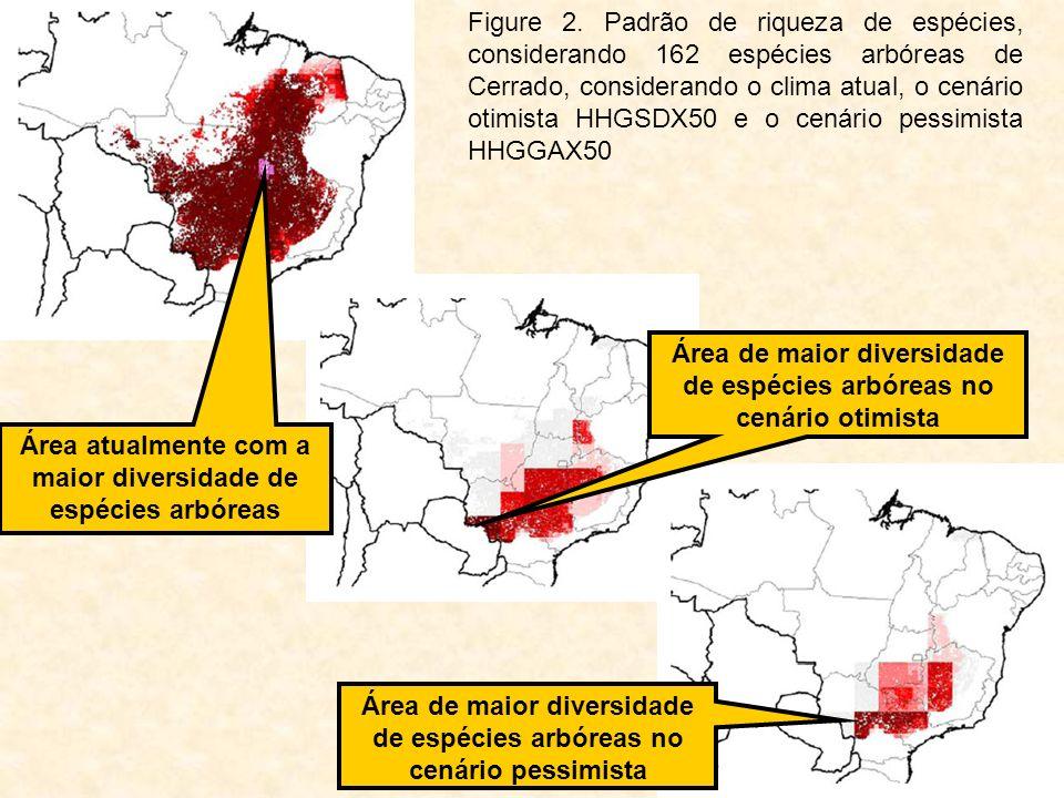 Figure 2. Padrão de riqueza de espécies, considerando 162 espécies arbóreas de Cerrado, considerando o clima atual, o cenário otimista HHGSDX50 e o ce