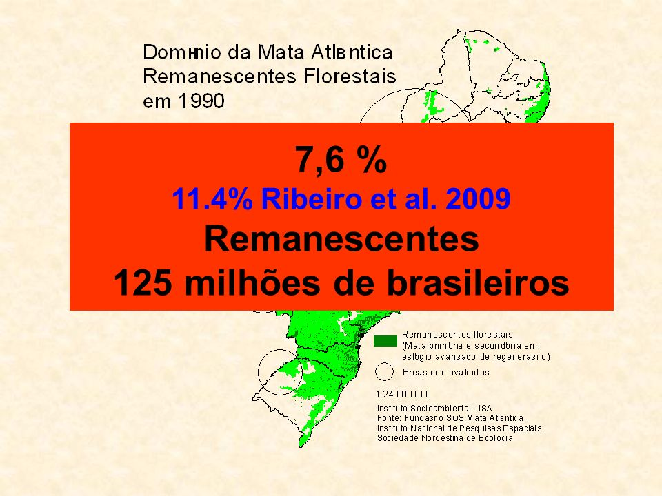 7,6 % 11.4% Ribeiro et al. 2009 Remanescentes 125 milhões de brasileiros
