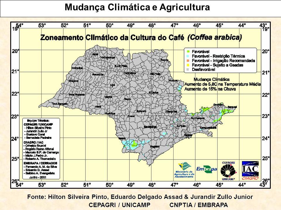 Mudança Climática e Agricultura Fonte: Hilton Silveira Pinto, Eduardo Delgado Assad & Jurandir Zullo Junior CEPAGRI / UNICAMP CNPTIA / EMBRAPA CEPAGRI