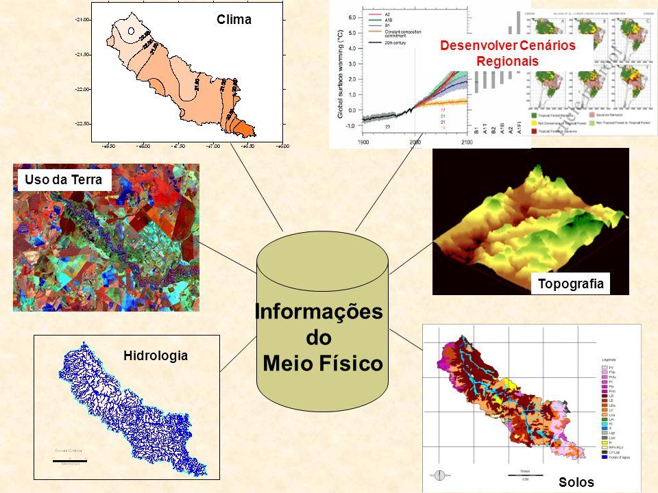 Uso da Terra Clima Topografia Solos Hidrologia Informações do Meio Físico Desenvolver Cenários Regionais