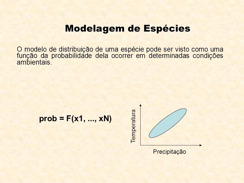 Modelagem de Espécies prob = F(x1,..., xN) Temperatura Precipitação O modelo de distribuição de uma espécie pode ser visto como uma função da probabil
