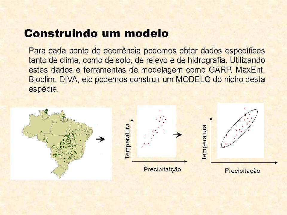 Temperature Precipitation Mapa de distribuição de espécie O mapa de distribuição de uma espécie é o resultado da aplicação do modelo de nicho sobre o mapa de uma região geográfica para qual os parâmetros ambientais são conhecidos.