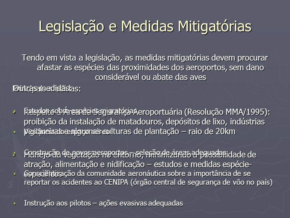 Tendo em vista a legislação, as medidas mitigatórias devem procurar afastar as espécies das proximidades dos aeroportos, sem dano considerável ou abat
