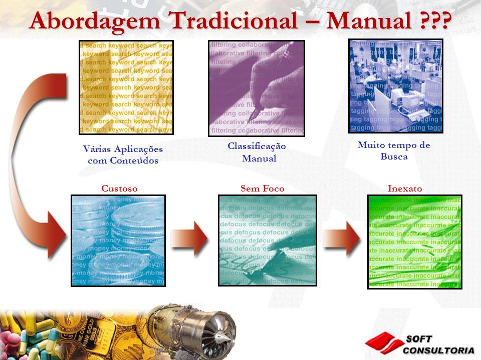 Abordagem Tradicional – Manual .