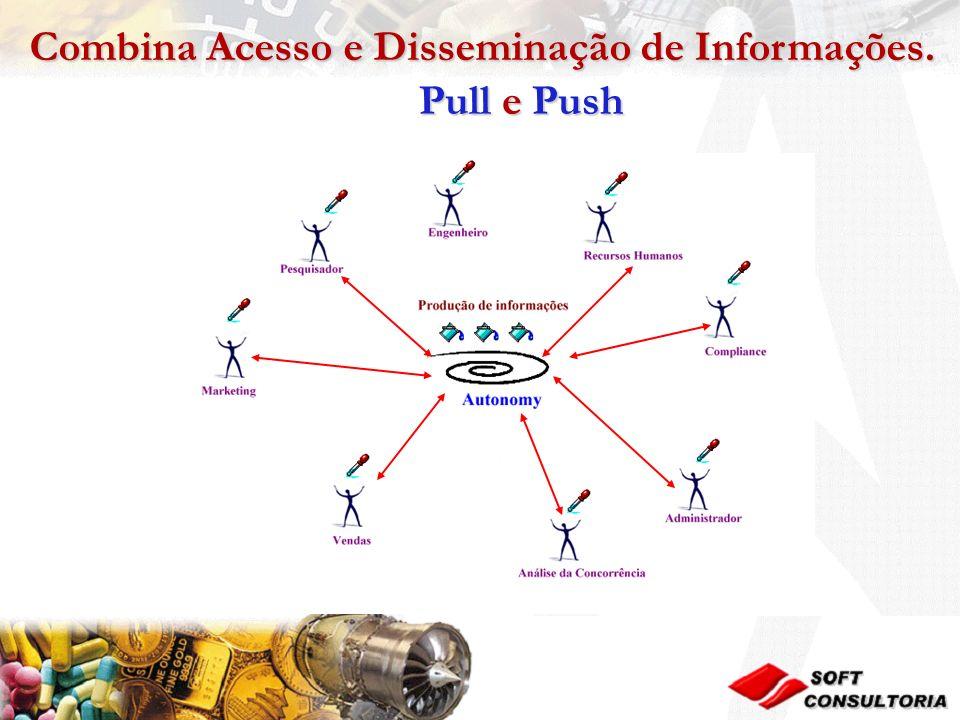 Combina Acesso e Disseminação de Informações. Pull e Push
