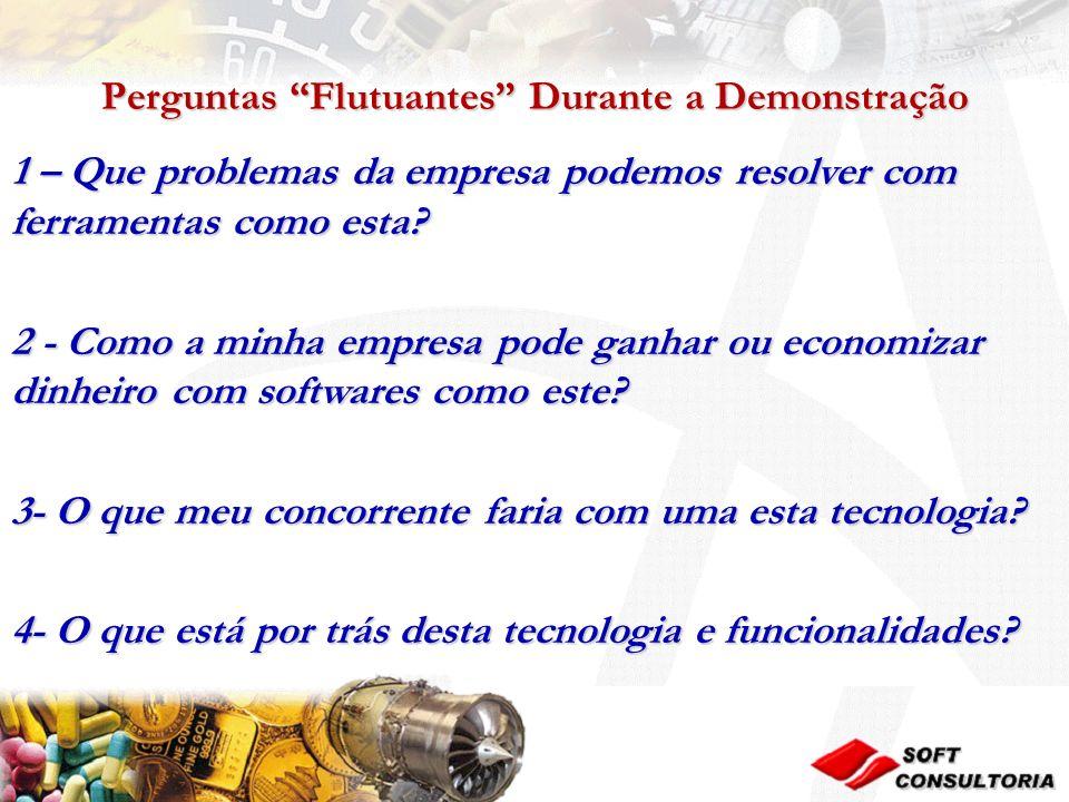 Perguntas Flutuantes Durante a Demonstração 1 – Que problemas da empresa podemos resolver com ferramentas como esta.
