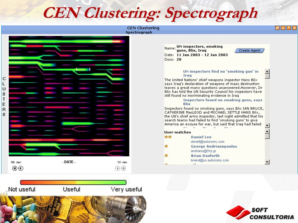 CEN Clustering: Spectrograph