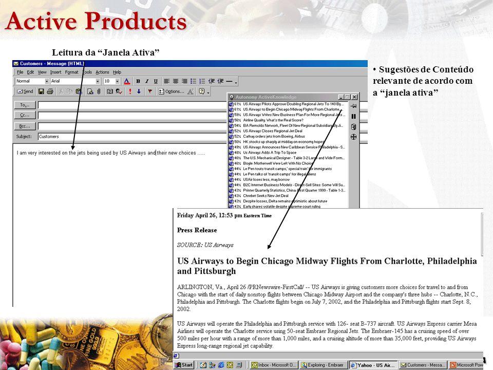 Active Products Leitura da Janela Ativa Sugestões de Conteúdo relevante de acordo com a janela ativa