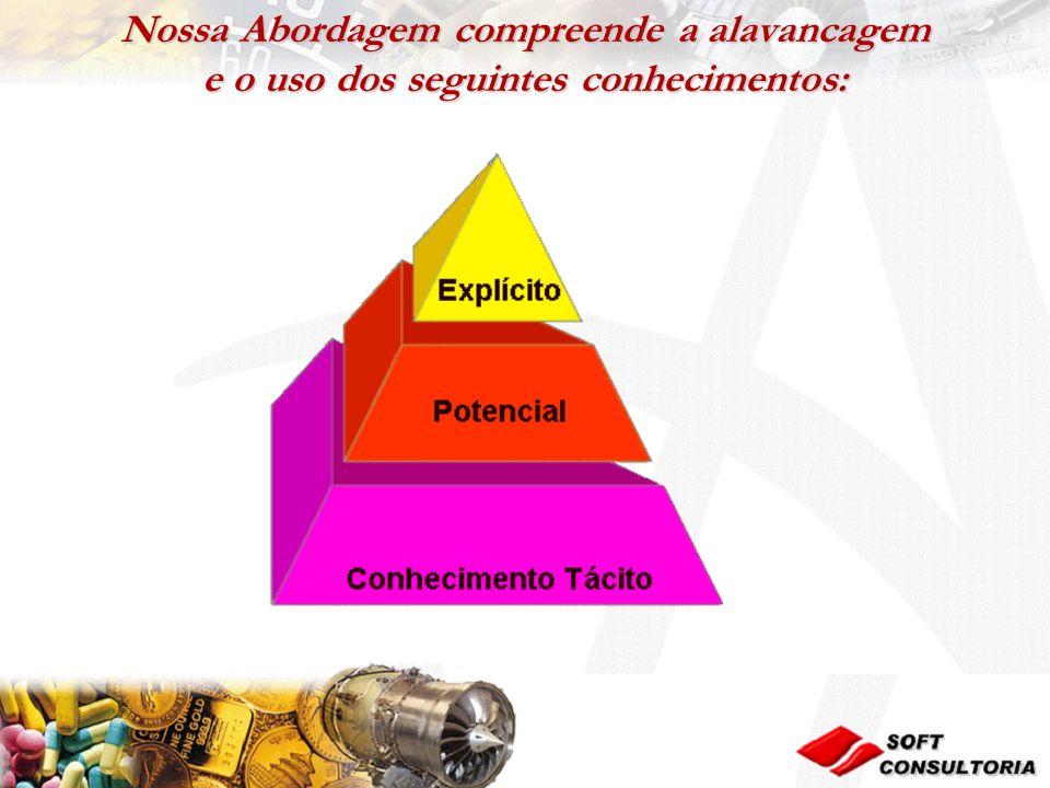 Nossa Abordagem compreende a alavancagem e o uso dos seguintes conhecimentos: