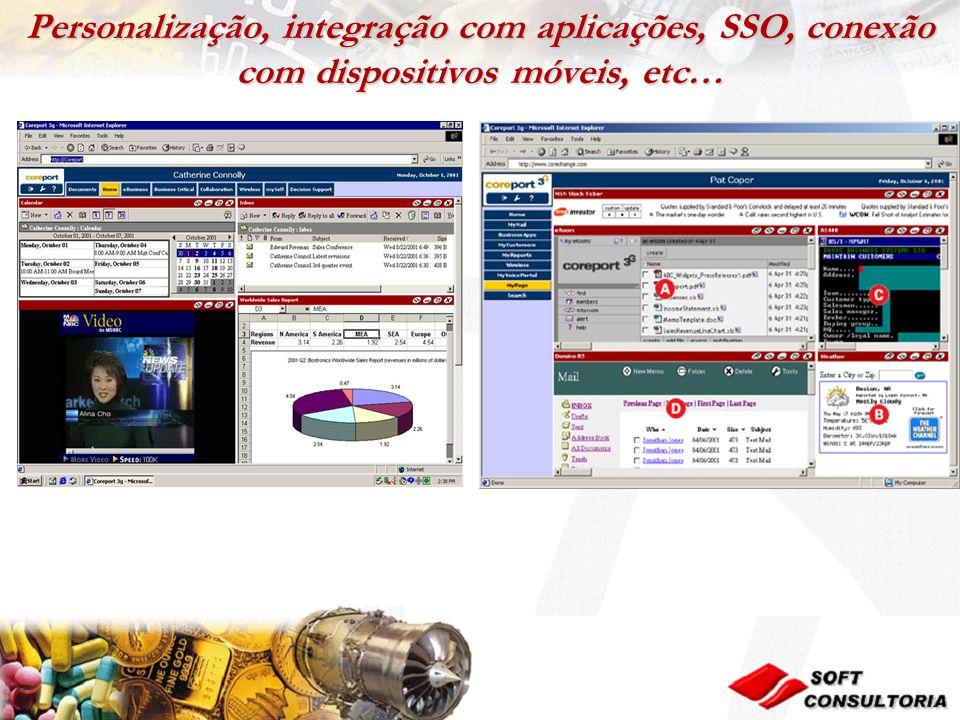 Personalização, integração com aplicações, SSO, conexão com dispositivos móveis, etc…
