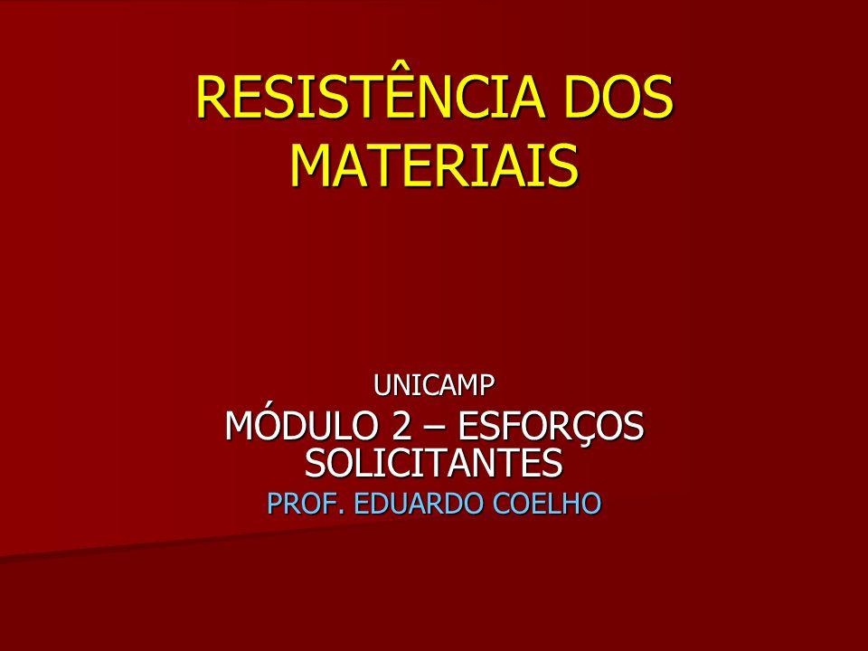 RESISTÊNCIA DOS MATERIAIS UNICAMP MÓDULO 2 – ESFORÇOS SOLICITANTES PROF. EDUARDO COELHO