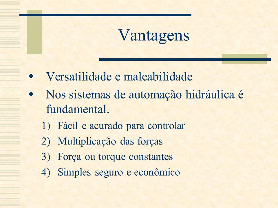 Vantagens Versatilidade e maleabilidade Nos sistemas de automação hidráulica é fundamental. 1)Fácil e acurado para controlar 2)Multiplicação das força
