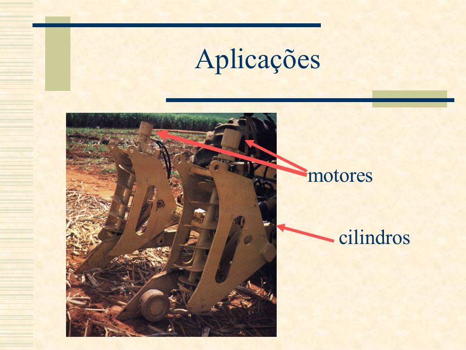 Aplicações motores cilindros