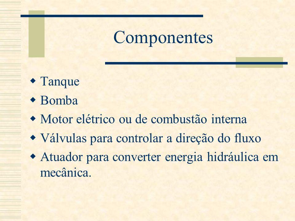 Componentes Tanque Bomba Motor elétrico ou de combustão interna Válvulas para controlar a direção do fluxo Atuador para converter energia hidráulica e