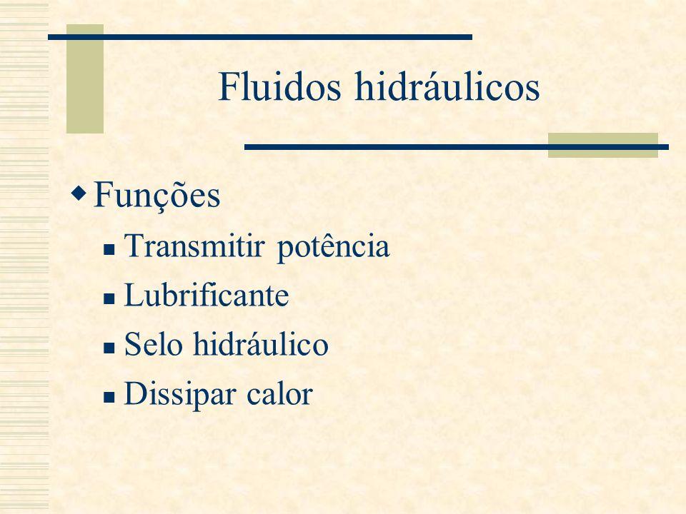 Fluidos hidráulicos Funções Transmitir potência Lubrificante Selo hidráulico Dissipar calor