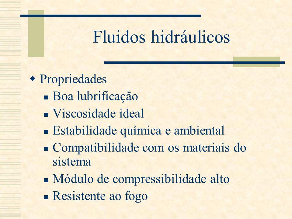 Fluidos hidráulicos Propriedades Boa lubrificação Viscosidade ideal Estabilidade química e ambiental Compatibilidade com os materiais do sistema Módul