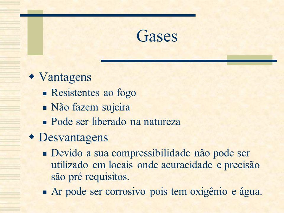 Gases Vantagens Resistentes ao fogo Não fazem sujeira Pode ser liberado na natureza Desvantagens Devido a sua compressibilidade não pode ser utilizado