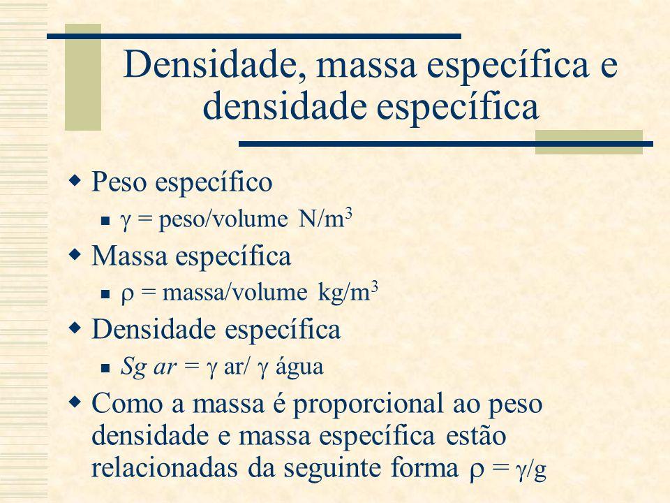 Densidade, massa específica e densidade específica Peso específico = peso/volume N/m 3 Massa específica = massa/volume kg/m 3 Densidade específica Sg