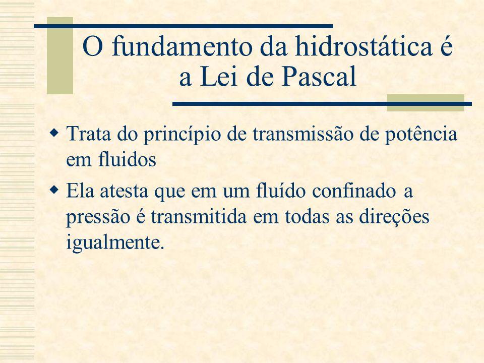 O fundamento da hidrostática é a Lei de Pascal Trata do princípio de transmissão de potência em fluidos Ela atesta que em um fluído confinado a pressã
