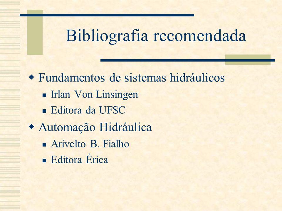 Bibliografia recomendada Fundamentos de sistemas hidráulicos Irlan Von Linsingen Editora da UFSC Automação Hidráulica Arivelto B. Fialho Editora Érica