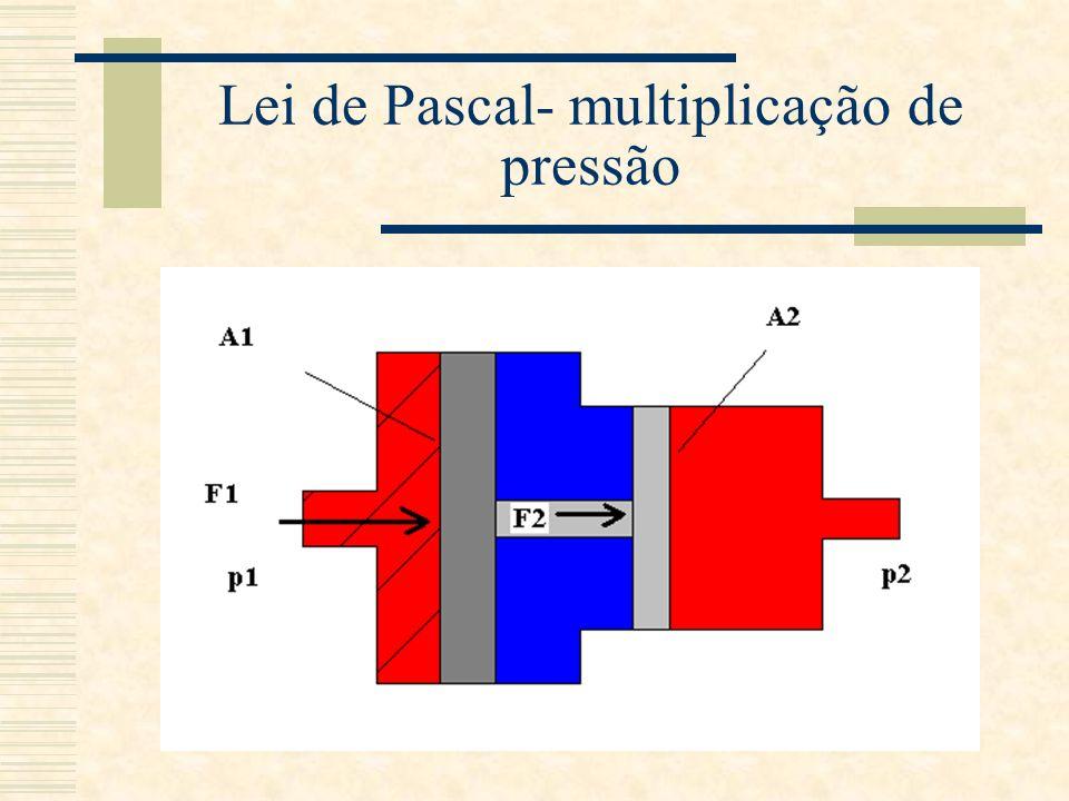 Lei de Pascal- multiplicação de pressão